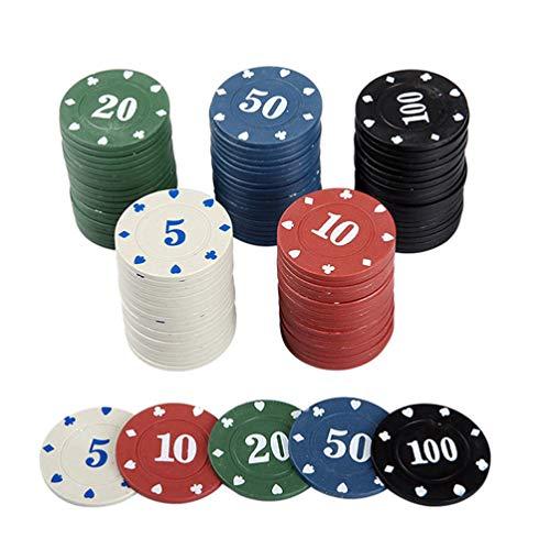 TOYANDONA Juego de 100 Fichas de Póquer Fichas de Póquer de 4 Colores con Estuche de Acrílico para Juegos de Fiesta ( Multicolor )