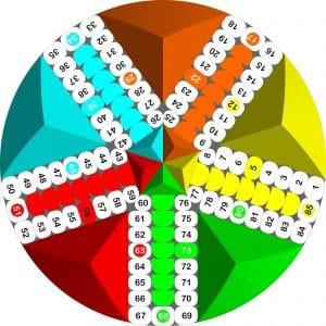 juegos de mesa para 5 jugadores